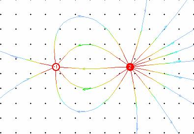 unit 03 electric field : electric field diagram - findchart.co