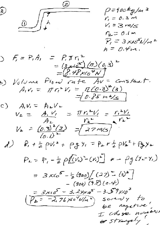 Physics 1403 Exams Fall 2004